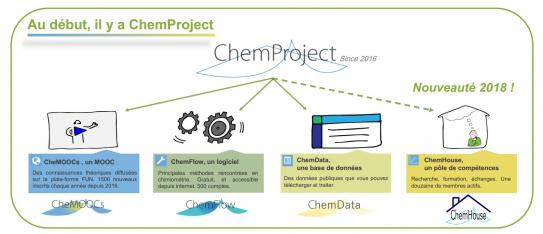 image 2019_chemhouse_poster_2chemproject.jpg (0.1MB)