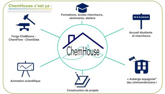 image 2019_chemhouse_poster_3chemhouse.jpg (0.1MB)