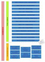 image Parcours_Chemoocs_VersionFev2016.jpg (98.1kB)