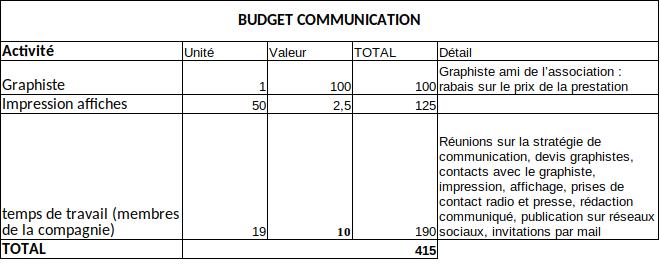 image budget.png (28.5kB)