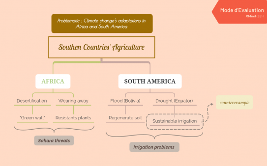 image Southen_Countries_Agriculture.png (0.1MB)