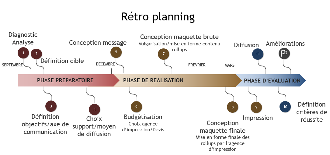 image rtro_planning.png (58.7kB)