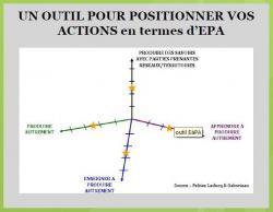 bf_imageposter_positionner_une_action_epa.jpg