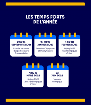 image Les_temps_forts_de_2022.png (0.1MB) Lien vers: https://view.contact.paris2024.org/?qs=b6ecbd921b27e8fe8258713a983812cf7614ed60af352a2bbf49371894bf69ea6ea89d4fbbba75eac040804184c87a29ebb918ef03fe56206c276c06370f952d6c7b02d2c29c23441c2b81c4638a19ea