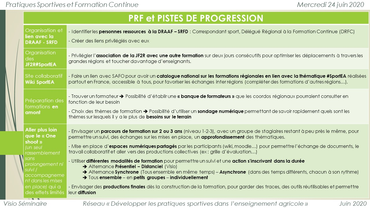 image PRF_et_pistes_de_progression.jpg (0.3MB)
